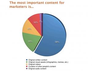 Capture-d'écran-2015-01-14-à-17.38.45-300x231 8 Insights pour optimiser son Brand Content