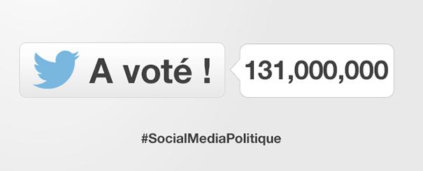 communication_politique- Municipales 2014 : comment les politiques exploitent les réseaux sociaux