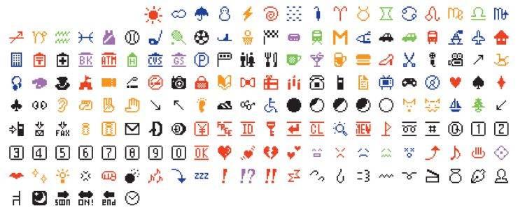 emoji L'emoji, un levier de communication pour les marques